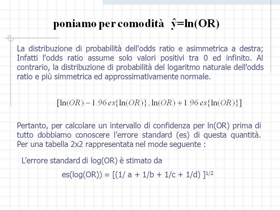 es(log(OR)) = [(1/ a + 1/b + 1/c + 1/d) ]1/2